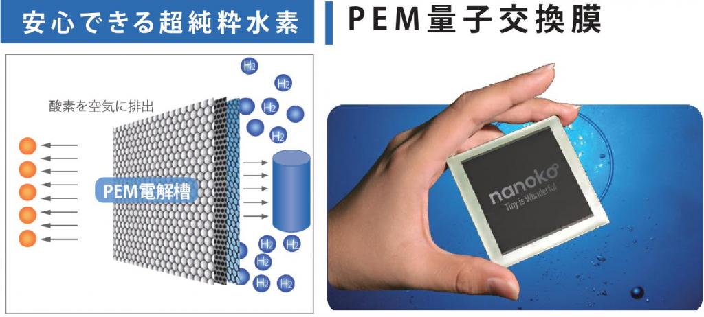 安心できる超純粋水 PEM粒子交換膜